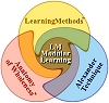 Modular Learning logo